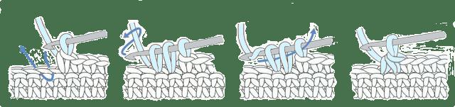 Amigurumi Increases and decreases