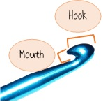 Morphology of a crochet hook